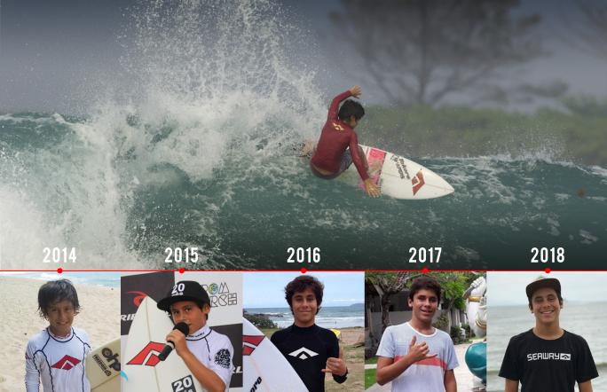Conheça a trajetória de Diego Aguiar