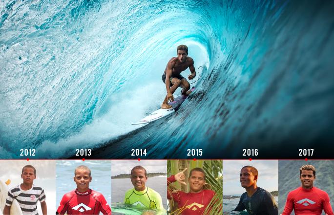 Conheça a trajetória de Douglas Silva